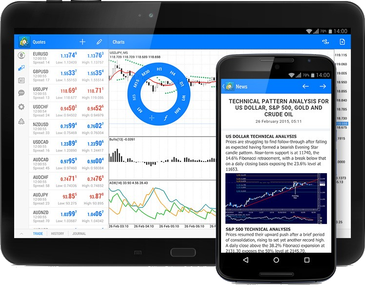 new_metatrader4_android